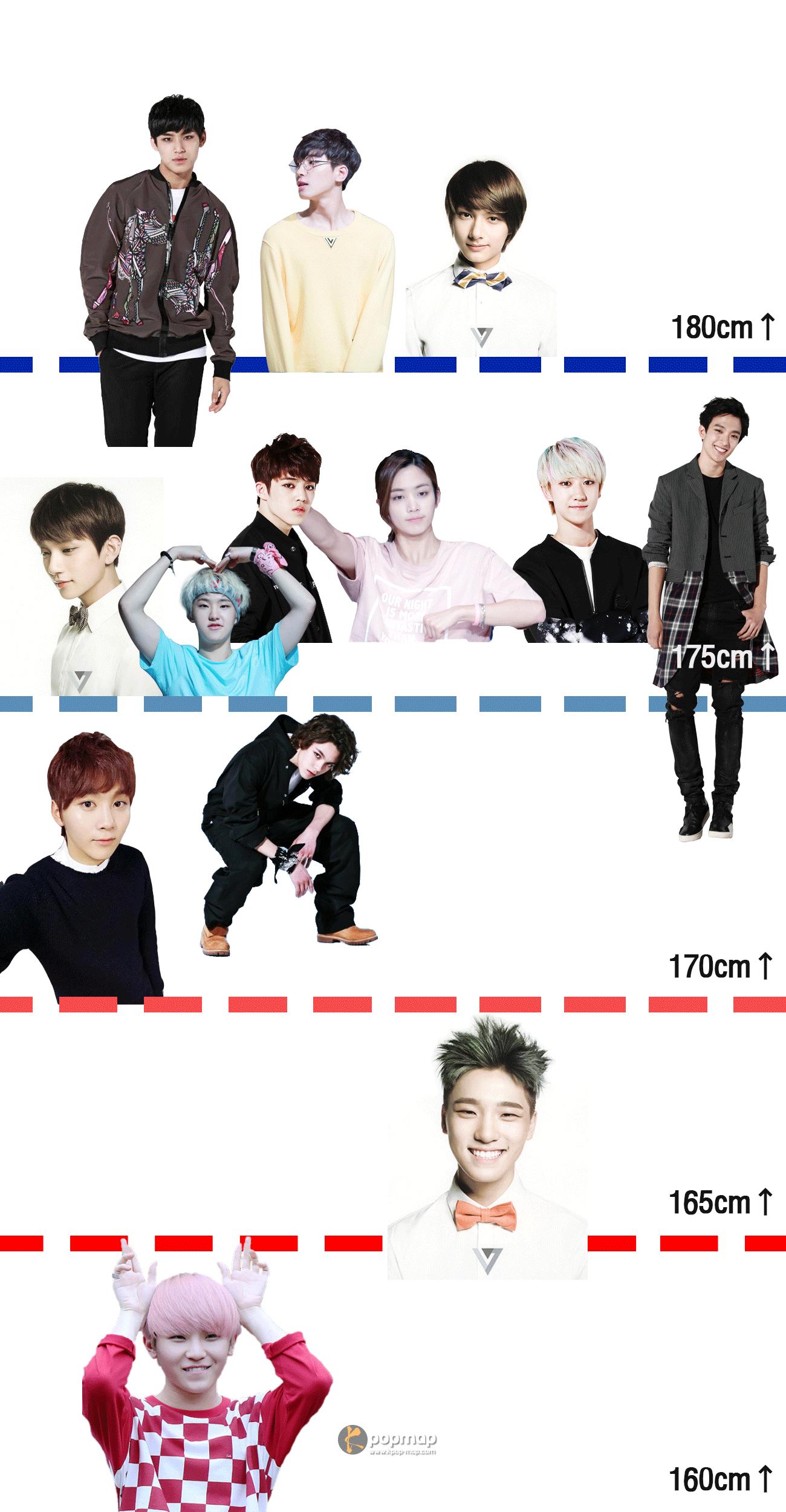 seventeen height