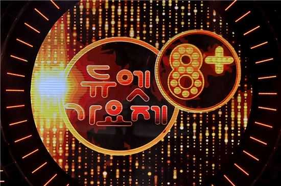 10 Things Idols On Lunar New Year Special Shows
