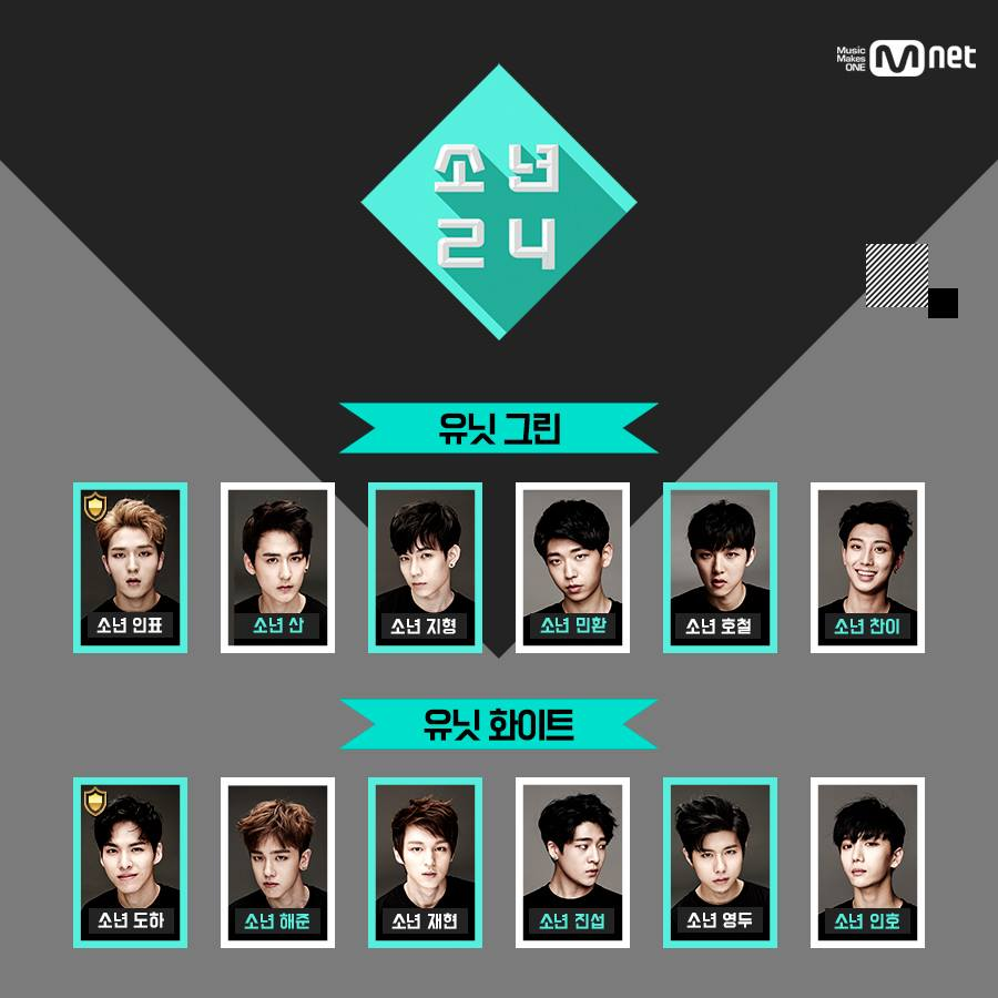 boys 24 members, boys 24 final members, boys 24 lineup, boys 24 finale, boys 24 final members, boys 24 winners, boys 24 2016, boys 24 news 2016, boys 24 profile, boys 24 ranking, boys 24 lineup