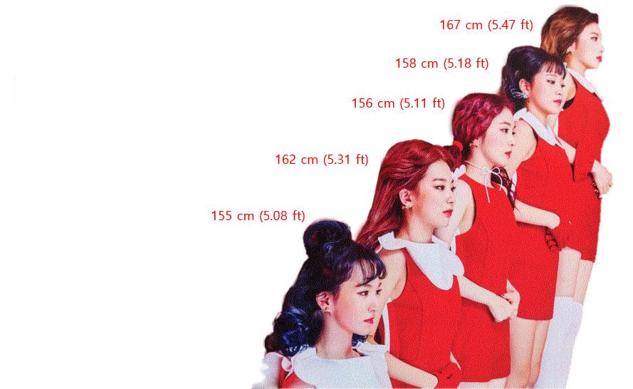 Red Velvet, Red Velvet Profile, SeulGii, Irene, YeRi, Joy