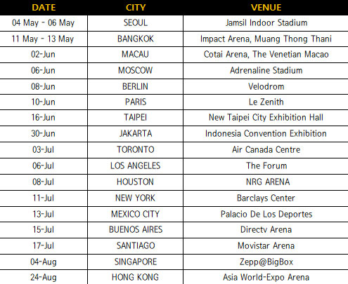 2018 GOT7 World Tour: List of Cities, Tour Dates, How to Get Tickets