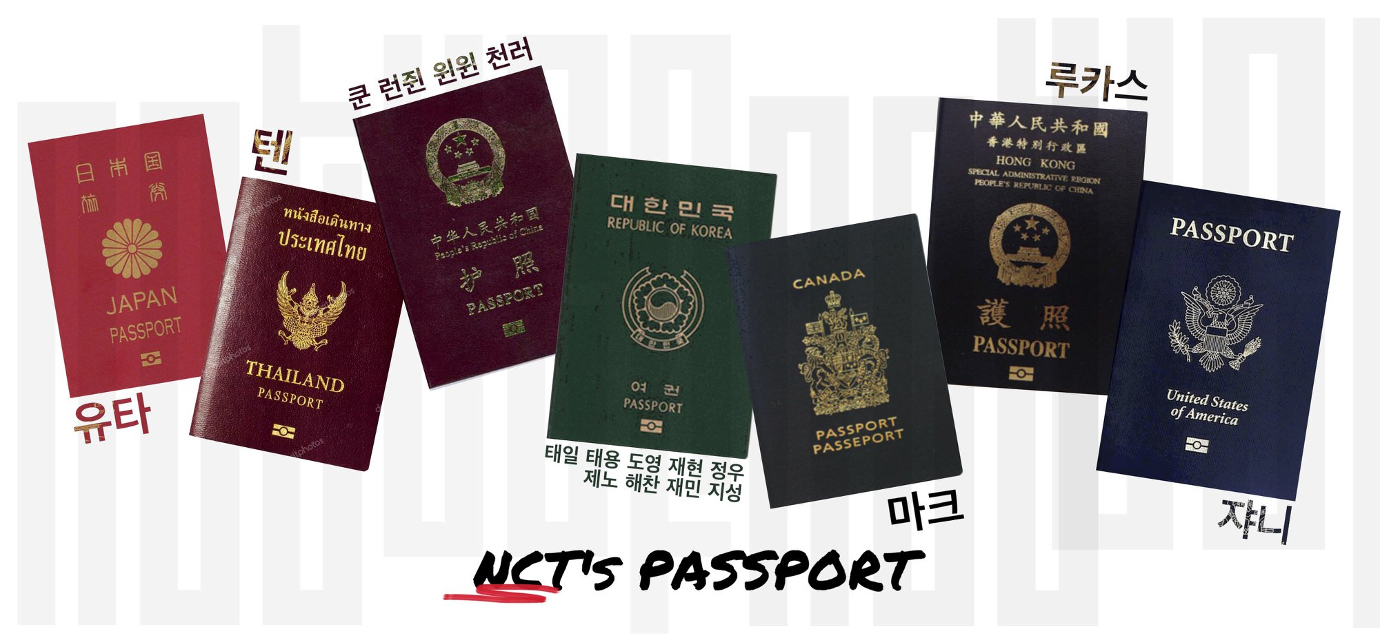 NCT Crowned The Group With The Largest Variety Of Passports