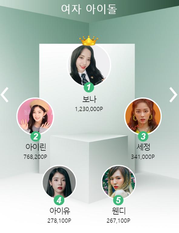 Pick Your Favorite Idol! Last Week's Idolpick Results! –Week of Feb. 25