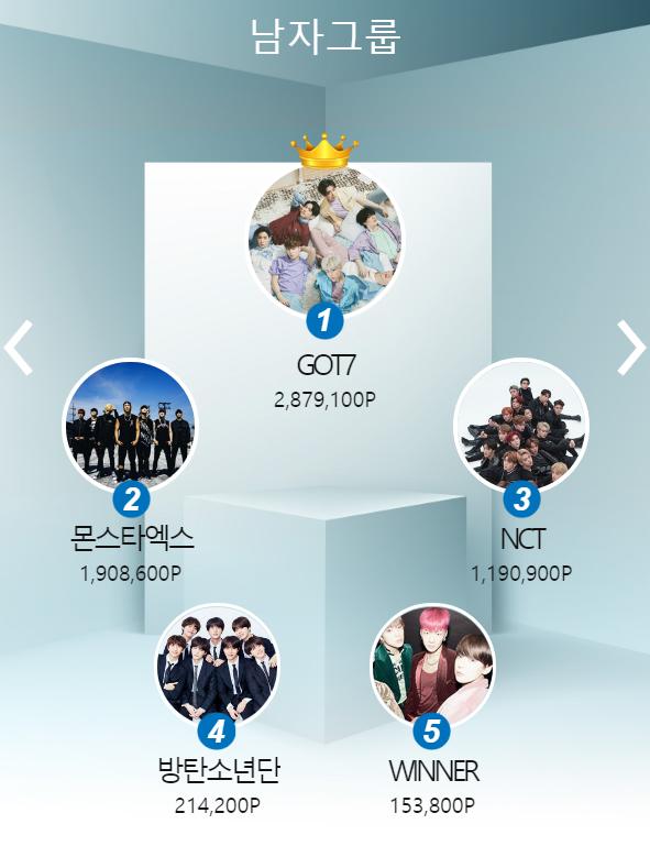 Pick Your Favorite Idol! Last Week's Idolpick Results! –Week of Apr. 8