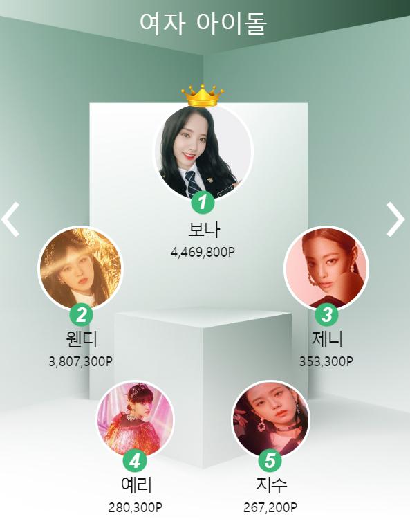 Pick Your Favorite Idol! Last Week's Idolpick Results! –Week of Apr. 15