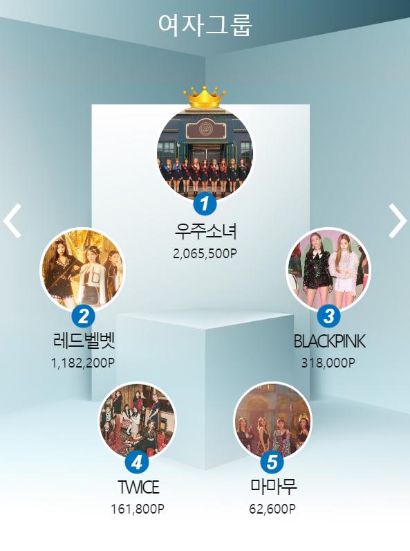 Pick Your Favorite Idol! Last Week's Idolpick Results! –Week of Apr. 22