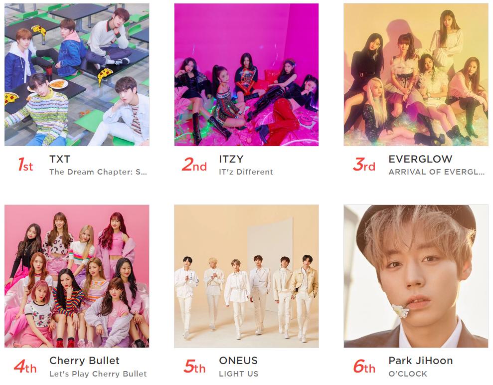 voting, rookies, kpopmap, rookies 1st quarter, kpop idol, kpop rookies, rookies debut, 2019, rookies 2019, txt, itzy, cherry bullet, park jihoon, yoon jisung