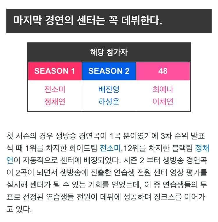 """6 Similarities That All 3 Seasons Of """"Produce 101"""" Share & What To Expect In """"Produce X 101"""""""