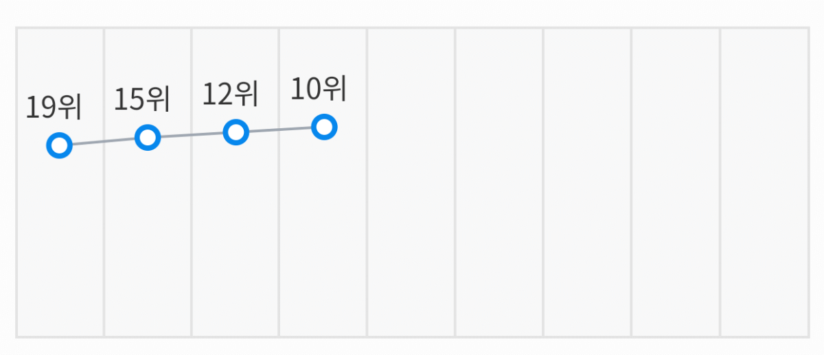 produce x 101, produce x 101 trainees, produce x 101 members, produce x 101 height, produce x 101 company, kpop, trainee, produce x 101 ham wonjin, ham wonjin