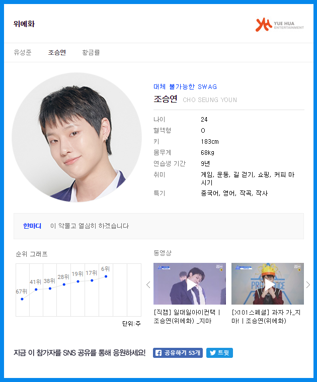 """UPDATE: 2 Trainees On """"Produce X 101"""" Who Have Never Dropped In Rankings"""