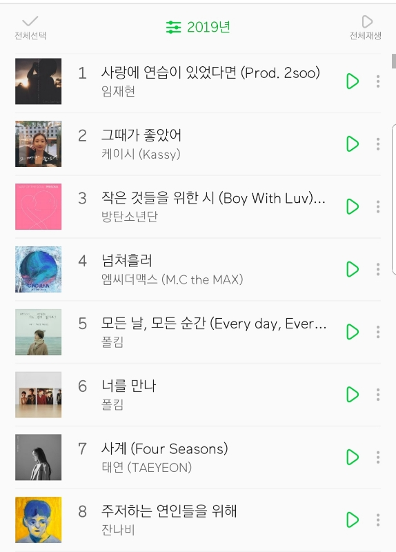 Here Are 2 Types Of Chart Rankings Domestic K-Pop Fans Never Want To See Again