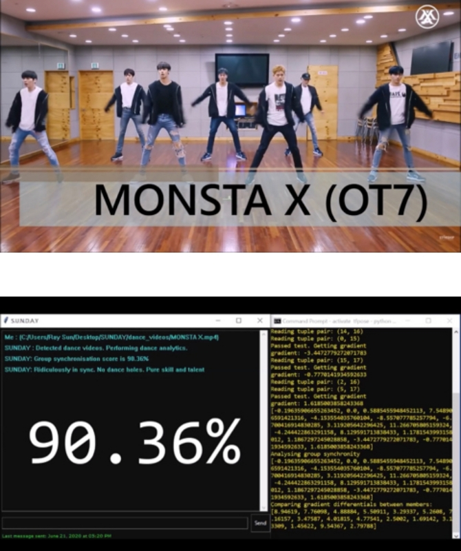 Computer Analysis Of Which K-Pop Group Has The Sharpest Synchronized Choreography Skills