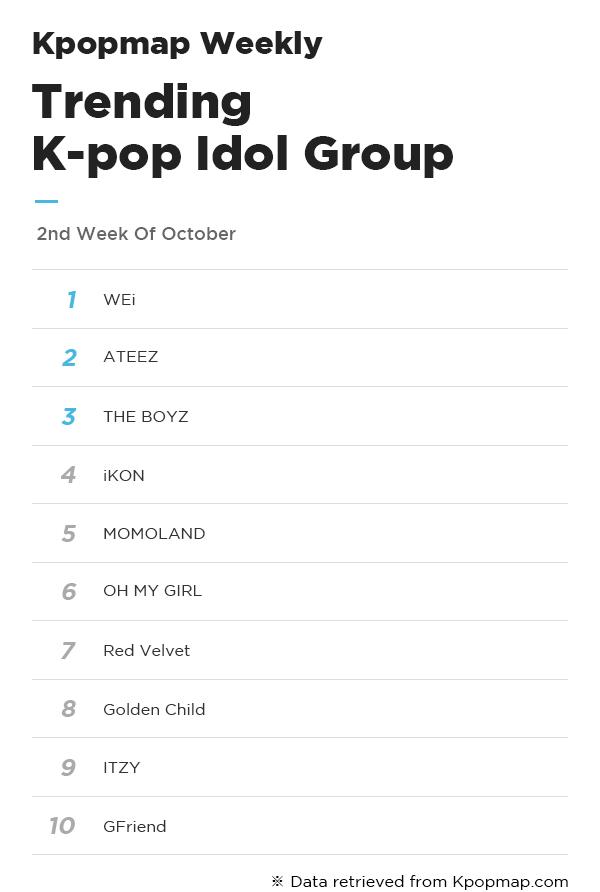 Most Popular Idols On Kpopmap - 2nd Week Of October