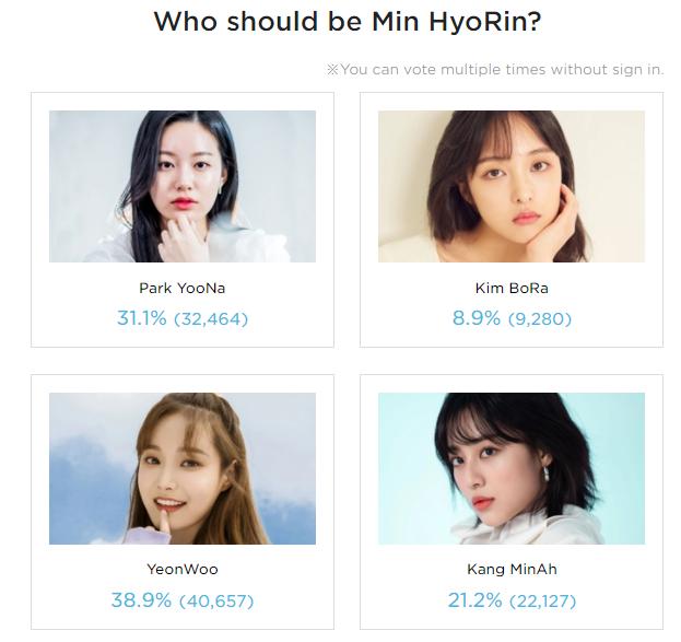 "Kpopmap Readers Desired Cast For Remake Of Drama ""Princess Hours"" [Vote Result]"