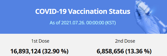 Fact Check: Why K-Pop Idols Are Not Vaccinated Against COVID-19?
