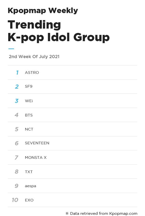 Kpopmap Weekly: Most Popular Idols On Kpopmap – 2nd Week Of July