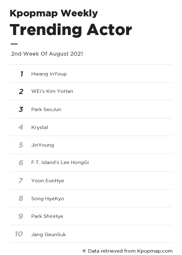 Kpopmap Weekly: Most Popular Dramas & Actors On Kpopmap – 2nd Week Of August