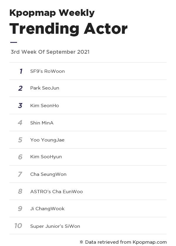 Kpopmap Weekly: Most Popular Dramas & Actors On Kpopmap – 3rd Week Of September