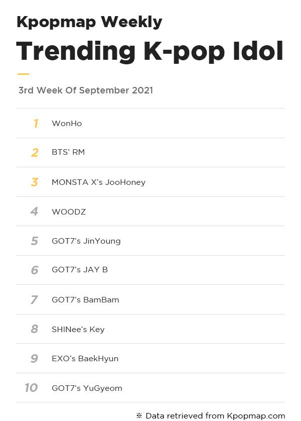 Kpopmap Weekly: Most Popular Idols On Kpopmap – 3rd Week Of September
