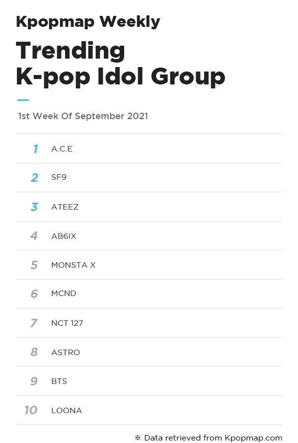 Kpopmap Weekly: Most Popular Idols On Kpopmap – 1st Week Of September